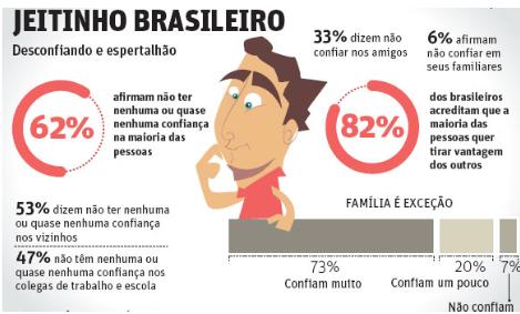 Resultado de imagem para o brasileiro bebe muito